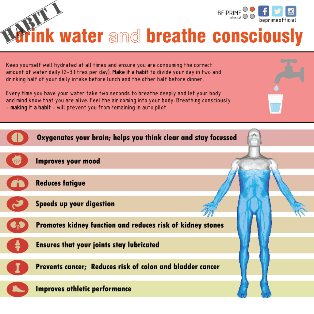HABIT 1: Drink Water and Breathe Consciously