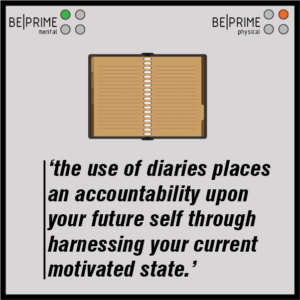 Accountability #1 – The Power of Diaries